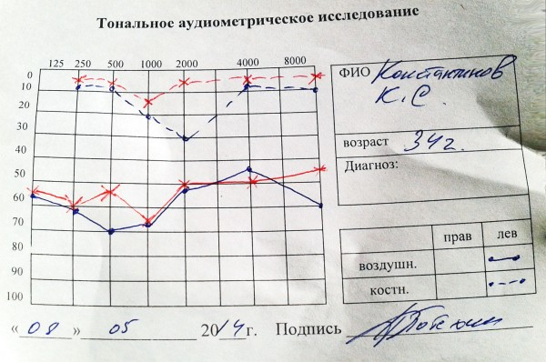 08_05_2014